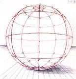 Perspective d'une sphère